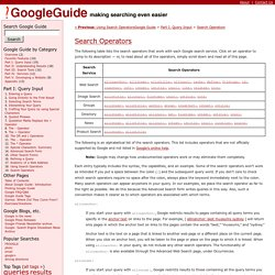 Google Guide Quick Reference: Google Advanced Operators (Cheat S