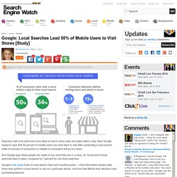 Google: Local Searches Lead 50% of Mobile Users to Visit Stores [Study]
