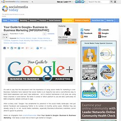 Google Social Media B2B Marketing