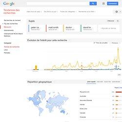 Tendances des recherches - Recherche sur Recherche sur le Web: peter capaldi, matt smith, doctor who, david tennant - Dans tous les pays, De2004 à ce jour