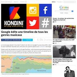 Google édite une timeline de tous les genres musicaux