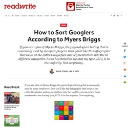 How to Sort Googlers According to Myers Briggs