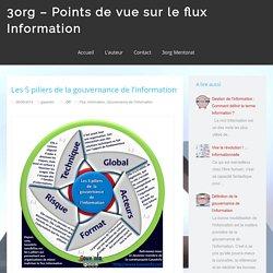 Les 5 piliers de la gouvernance de l'information