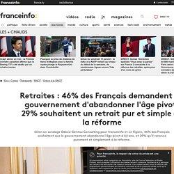 Retraites: 46% des Français demandent au gouvernement d'abandonner l'âge pivot, 29% souhaitent un retrait pur et simple de la réforme