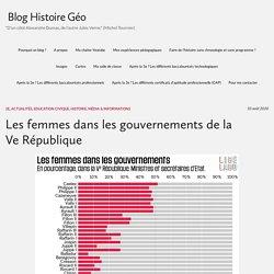 Les femmes dans les gouvernements de la Ve République