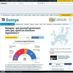 Espagne: qui pourrait gouverner avec qui, après les élections législatives?