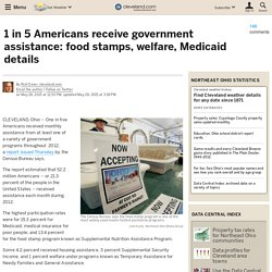 1 in 5 Americans receive government assistance: food stamps, welfare, Medicaid details
