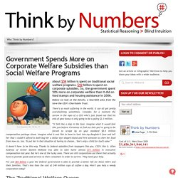 Think by Numbers » Government Spends More on Corporate Welfare Subsidies than Social Welfare Programs