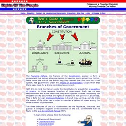 PPT - Branches of government (website) Ben's guide to the ...