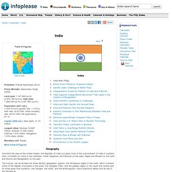 India: History, Geography, Government, and Culture