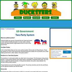 US Government for Kids: Two-Party System