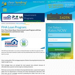 FHA lenders for bad credit in Houston