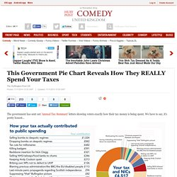 This Government Pie Chart Reveals How They REALLY Spend Your Taxes