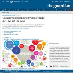 Government spending by department, 2011-12: get the data