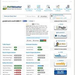 gradoli.net website value - $860.11