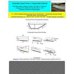 Gradually Varied Flow Calculation. Backwater profile