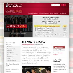 MBA: Overview | Graduate School of Business | Sam M. Walton College of Business | University of Arkansas