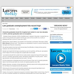 Law graduate unemployment hits record high