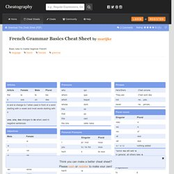 French Grammar Basics Cheat Sheet by marijke - Cheatography.com: Cheat Sheets For Every Occasion