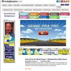 Grand Prix Pro Multiplication