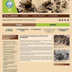 Normandie Mémoire - Espace historique de la bataille de Normandie