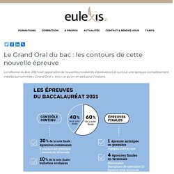 Le Grand Oral du bac: les grandes lignes de cette nouvelle épreuve - Eulexis