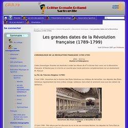 Les grandes dates de la Révolution française (1789-1799) - CRR78