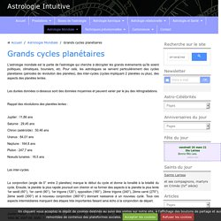 Grands cycles planétaires