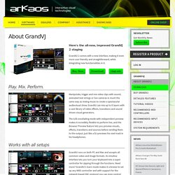 About GrandVJ - Eight channels VJ software for real time HD video mixing
