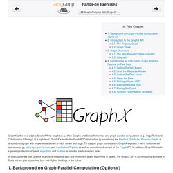 Graph Analytics With GraphX