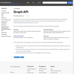Graph API - Facebook developers