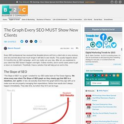 The Graph Every SEO MUST Show New Clients