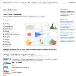 Graph Maker online