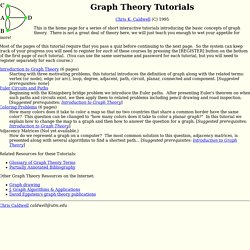 Graph Theory Tutorials