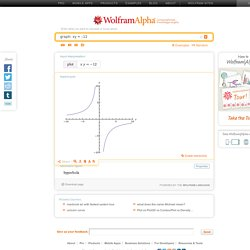 graph: xy = –12