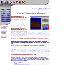 GraphCalc The Ultimate Windows 2D/3D Graphing Calculator Software
