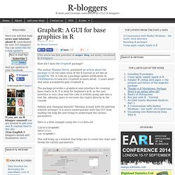 GrapheR: A GUI for base graphics in R
