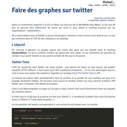 Faire des graphes sur twitter
