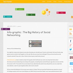 Info-graphic : The Big History of Social Networking