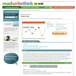 read write think lesson plans This lesson was adapted from a the next sessions of the lesson will be broken into days and will be taken directly from the read, write and think lesson plan.