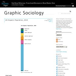 Graphic Sociology