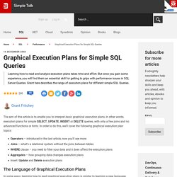 Graphical Execution Plans for Simple SQL Queries