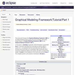 Graphical Modeling Framework/Tutorial/Part 1