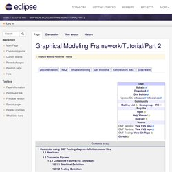 Graphical Modeling Framework/Tutorial/Part 2