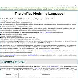 UML - Modeling | Pearltrees