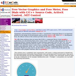 Free Graphics, Gauge, Dials and Meters for C/C++, .NET, Source Code