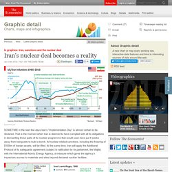 In graphics: Iran, sanctions and the nuclear deal: Iran's nuclear deal becomes a reality