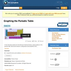 Graphing the Periodic Table
