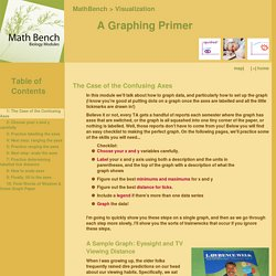 Graphing primer