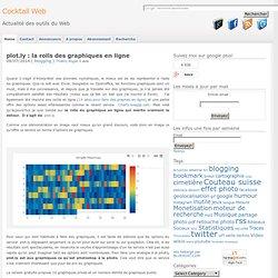 graphique en ligne avec pot.ly